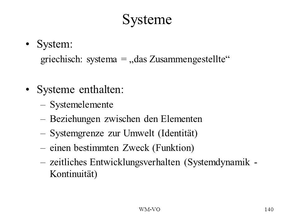 Systeme System: Systeme enthalten: