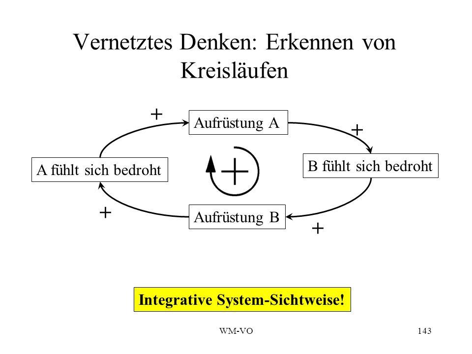 Vernetztes Denken: Erkennen von Kreisläufen