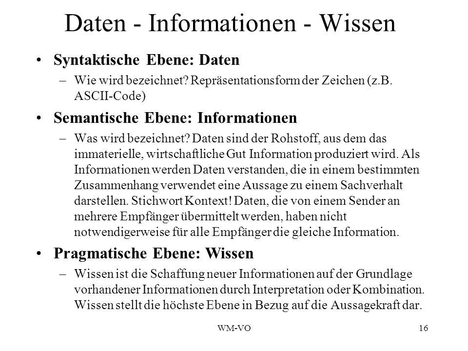 Daten - Informationen - Wissen