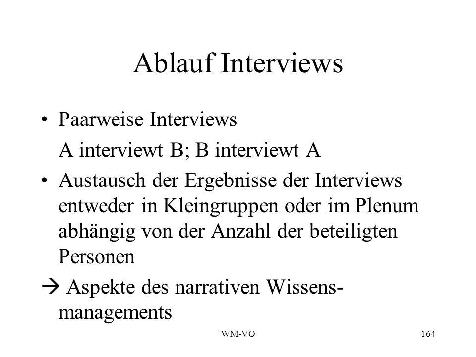 Ablauf Interviews Paarweise Interviews A interviewt B; B interviewt A