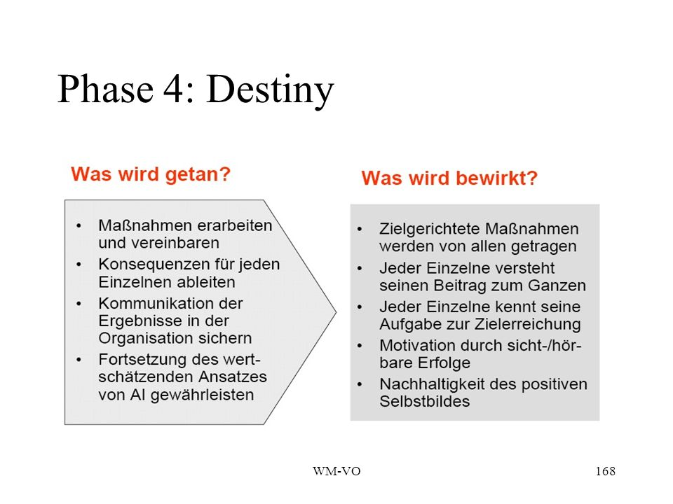 Phase 4: Destiny WM-VO