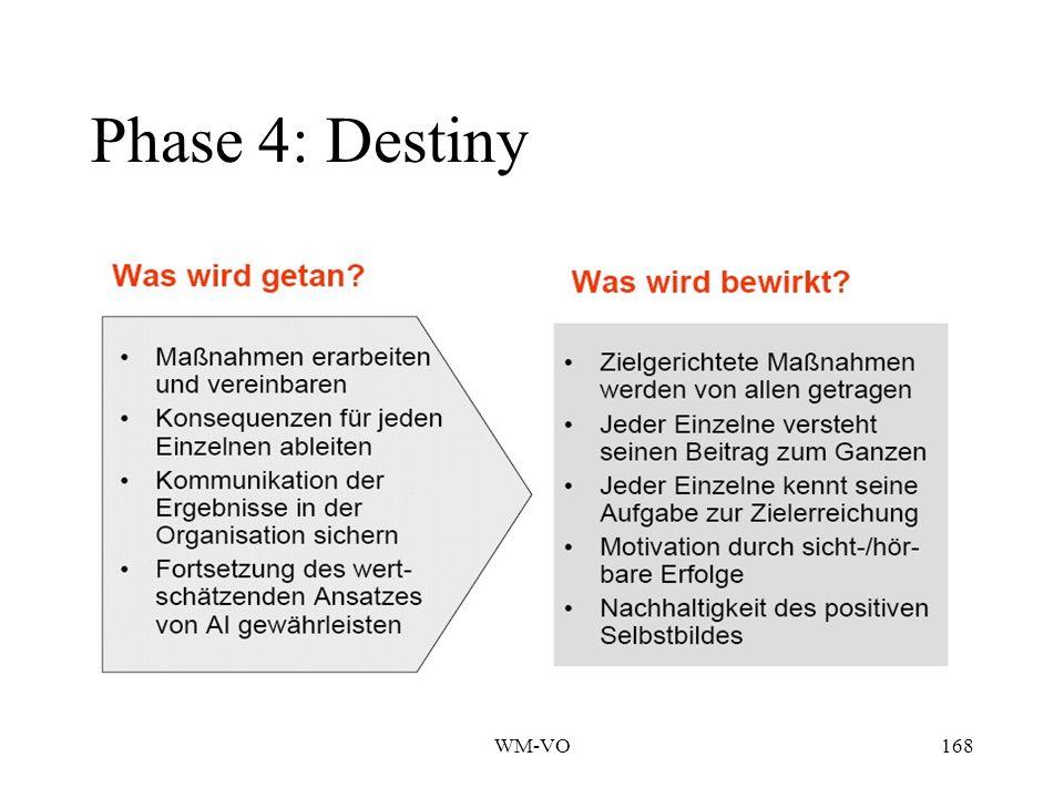 Phase 4: Destiny WM-VO