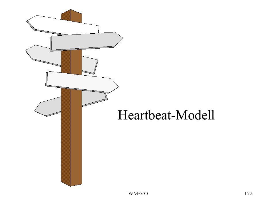 Heartbeat-Modell WM-VO