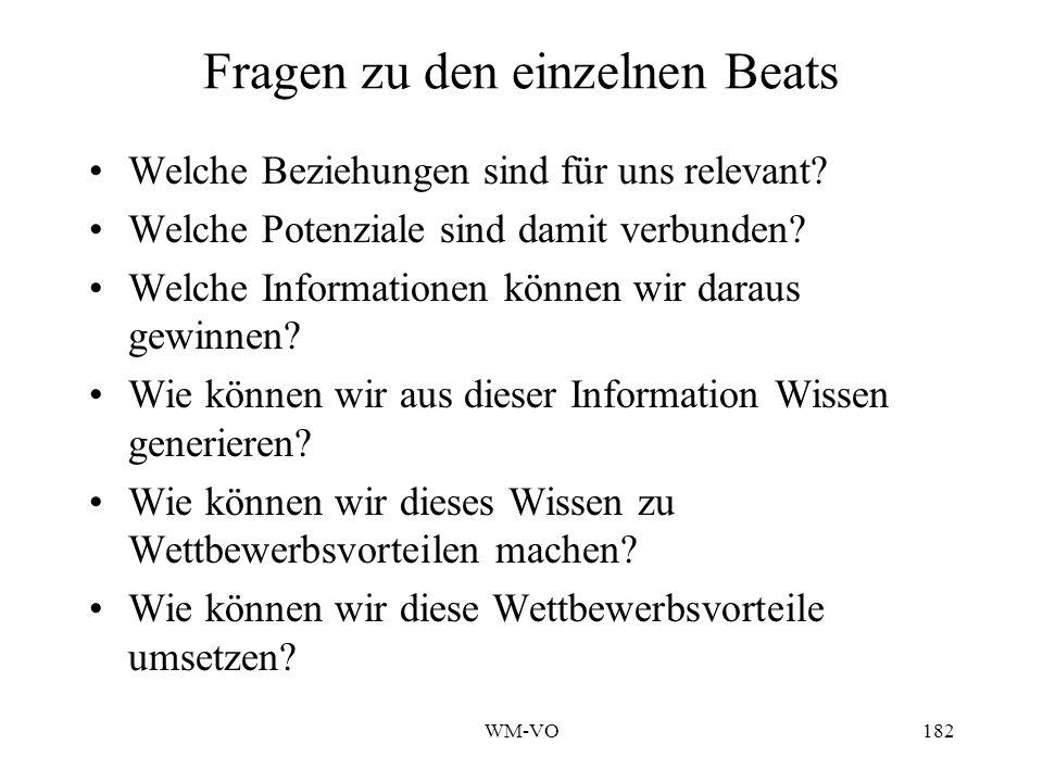 Fragen zu den einzelnen Beats