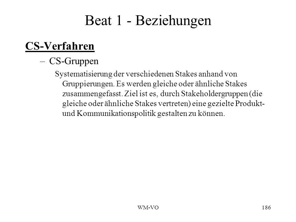 Beat 1 - Beziehungen CS-Verfahren CS-Gruppen