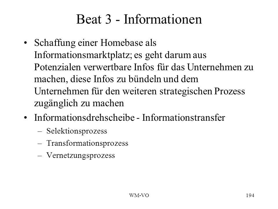 Beat 3 - Informationen