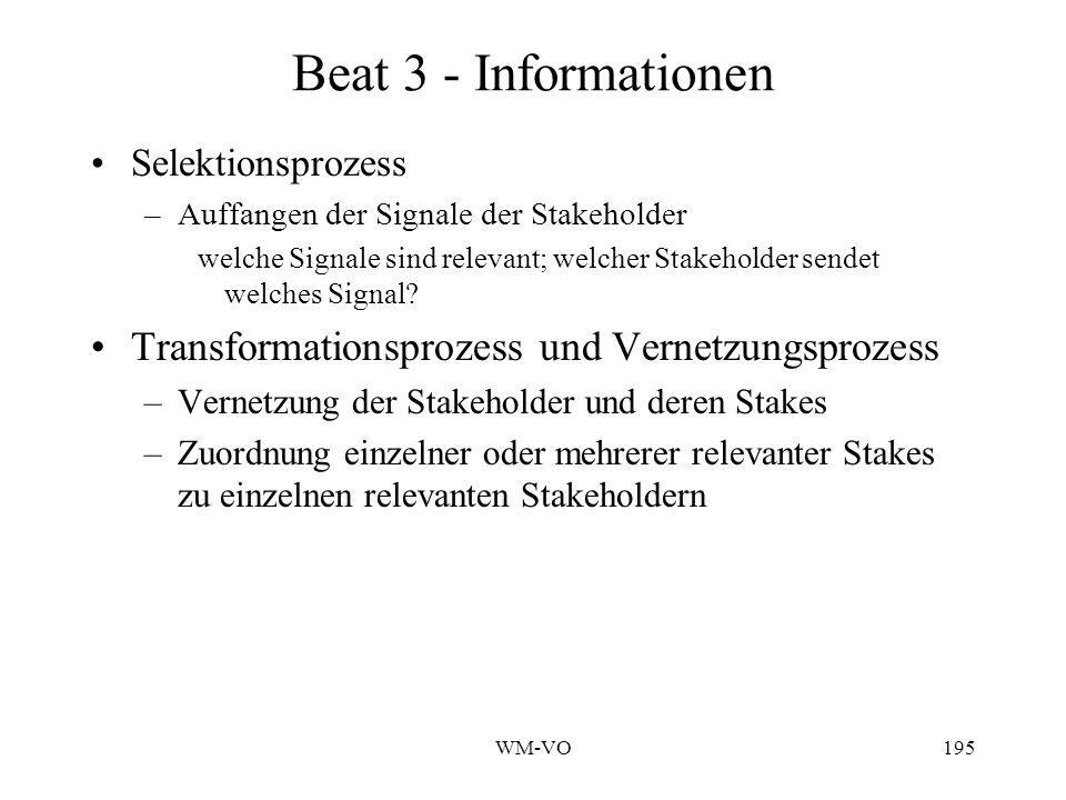Beat 3 - Informationen Transformationsprozess und Vernetzungsprozess