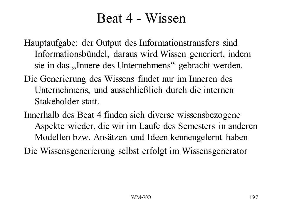 Beat 4 - Wissen