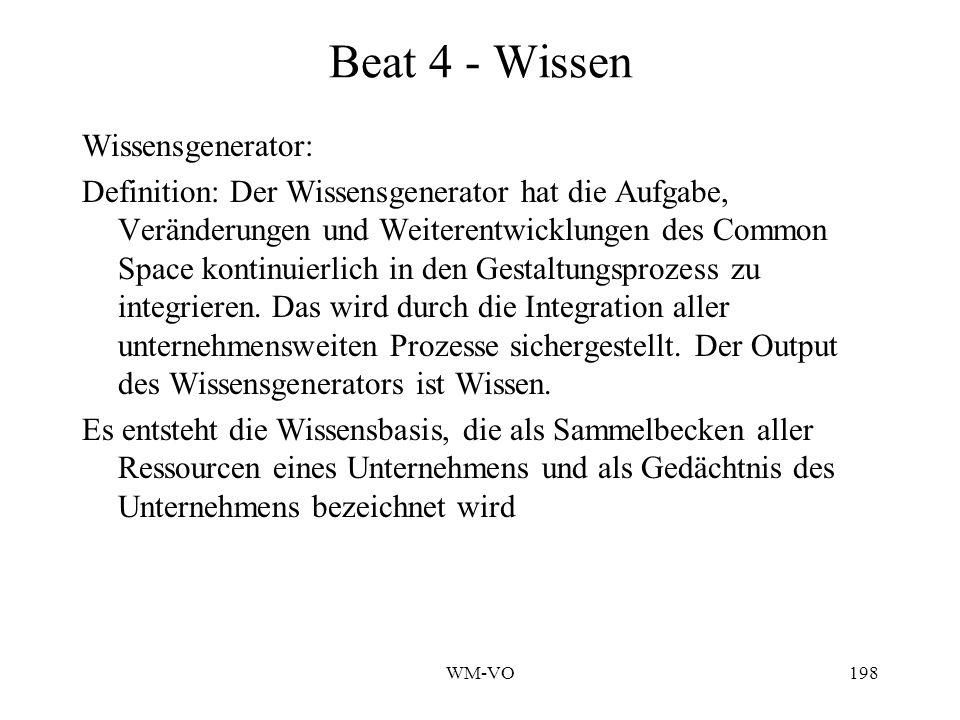 Beat 4 - Wissen Wissensgenerator: