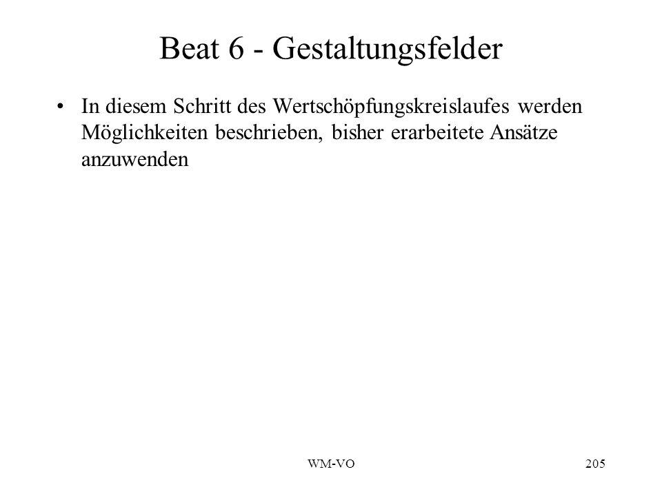 Beat 6 - Gestaltungsfelder