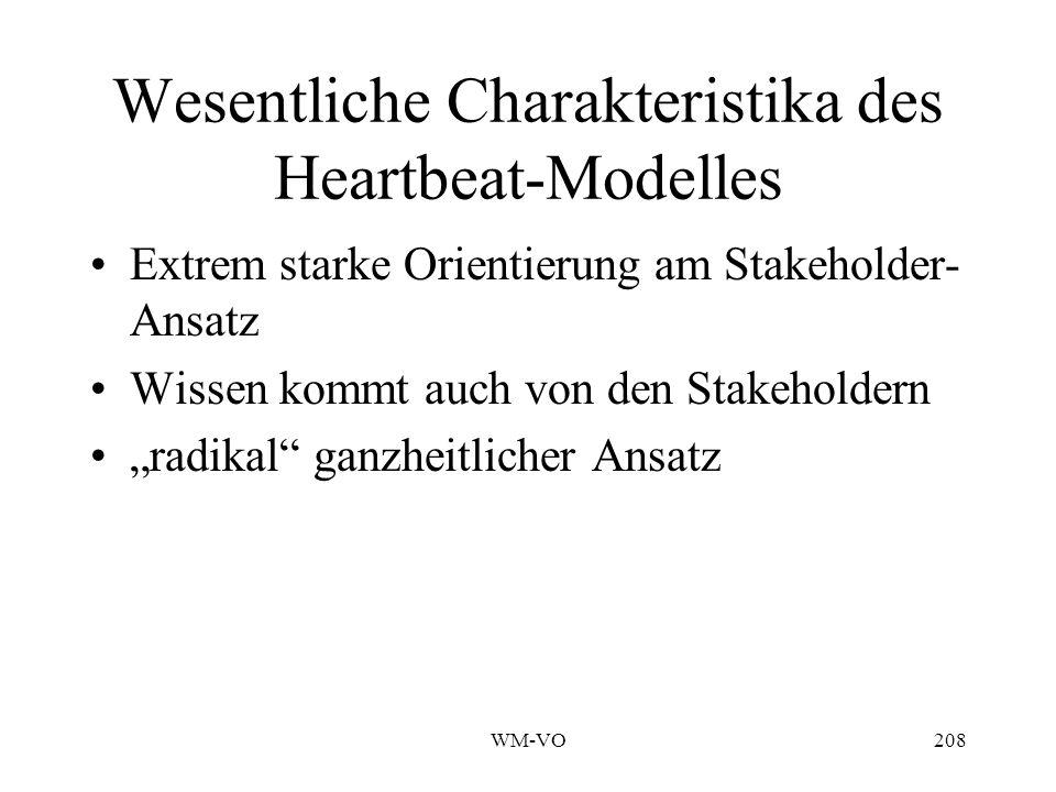 Wesentliche Charakteristika des Heartbeat-Modelles
