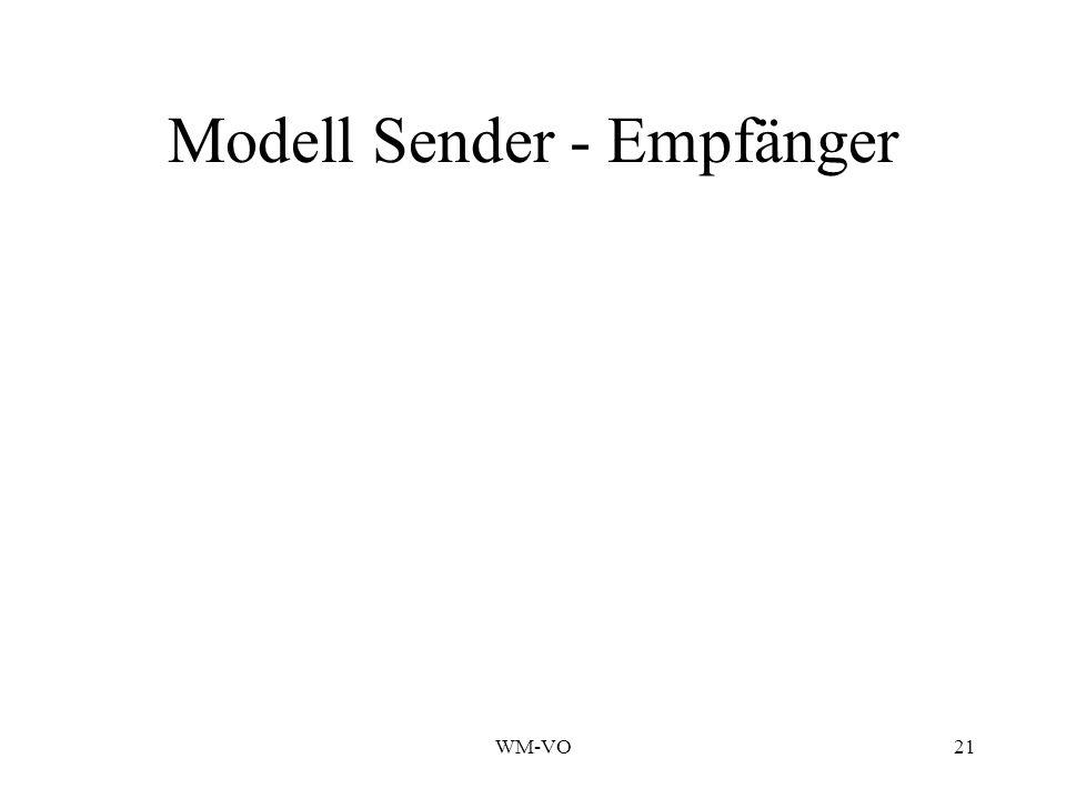 Modell Sender - Empfänger