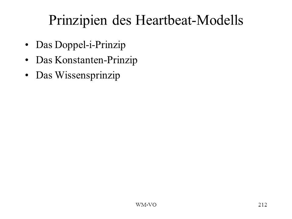 Prinzipien des Heartbeat-Modells