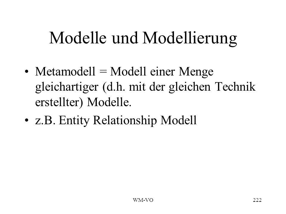Modelle und Modellierung