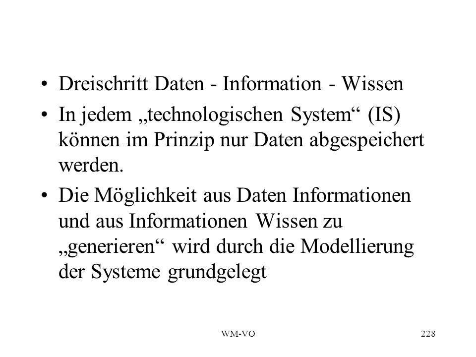 Dreischritt Daten - Information - Wissen