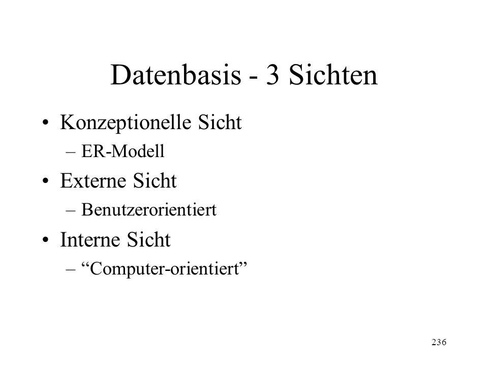 Datenbasis - 3 Sichten Konzeptionelle Sicht Externe Sicht