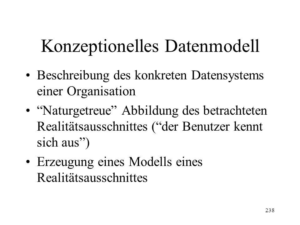 Konzeptionelles Datenmodell