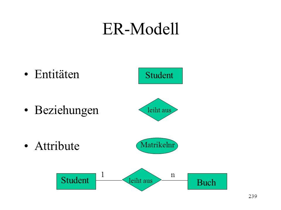ER-Modell Entitäten Beziehungen Attribute Student Student Buch