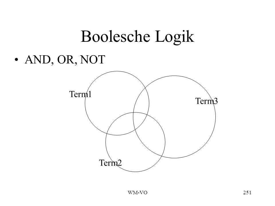 Boolesche Logik AND, OR, NOT Term1 Term3 Term2 WM-VO 76