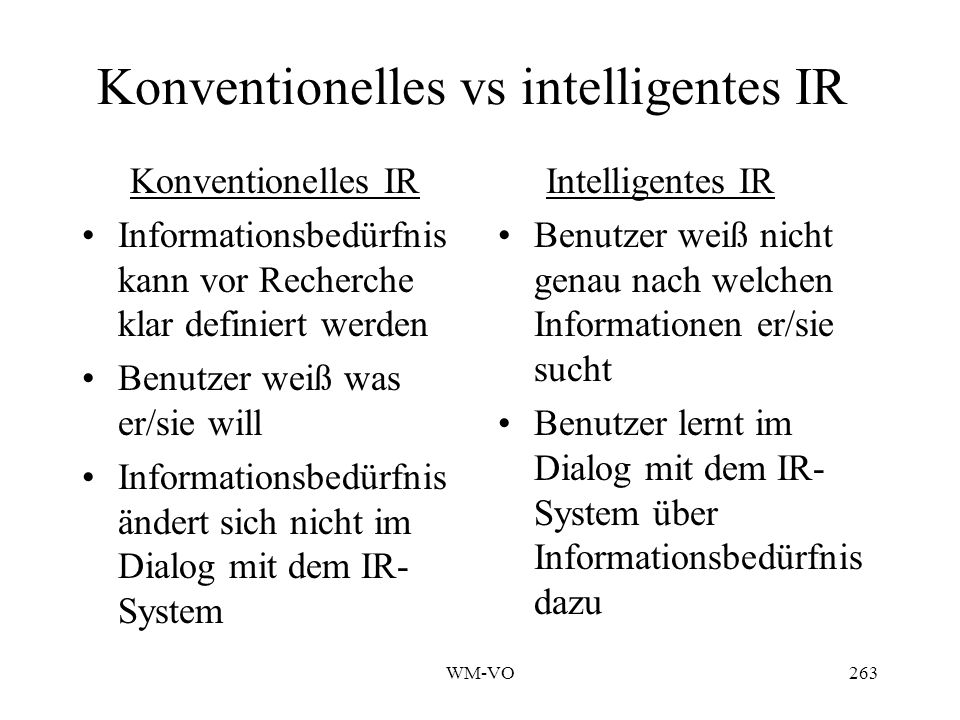 Konventionelles vs intelligentes IR