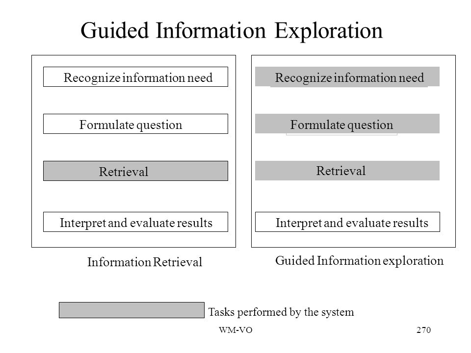 Guided Information Exploration