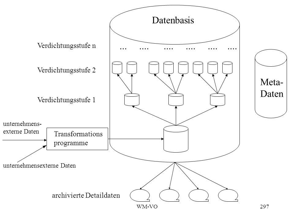 Datenbasis ... .... .... .... .... .... Meta- Daten