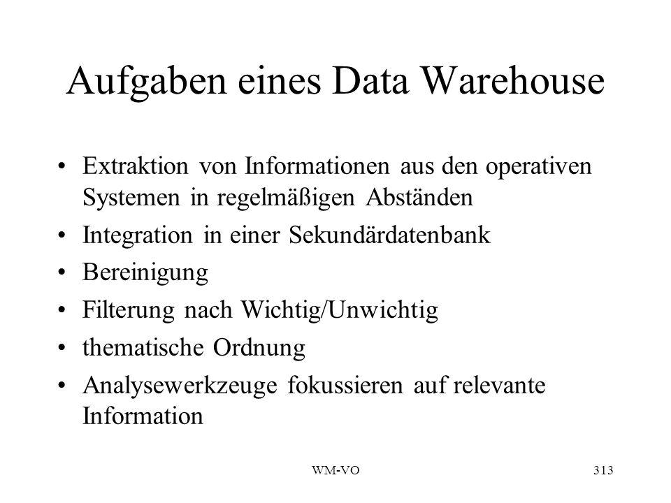 Aufgaben eines Data Warehouse