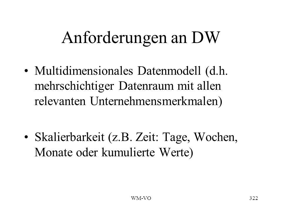 Anforderungen an DW Multidimensionales Datenmodell (d.h. mehrschichtiger Datenraum mit allen relevanten Unternehmensmerkmalen)
