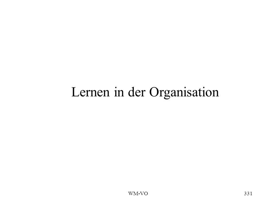 Lernen in der Organisation