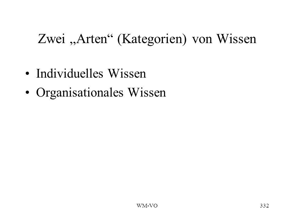 """Zwei """"Arten (Kategorien) von Wissen"""