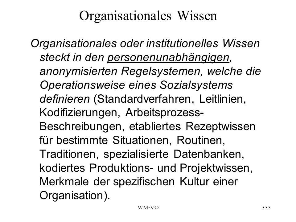 Organisationales Wissen
