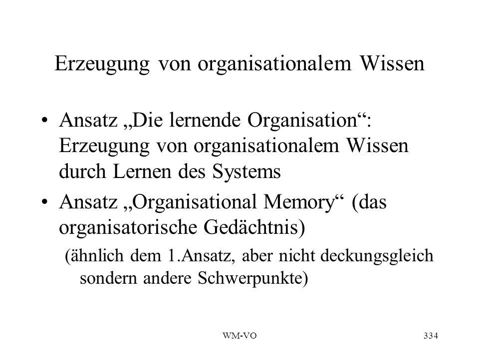 Erzeugung von organisationalem Wissen