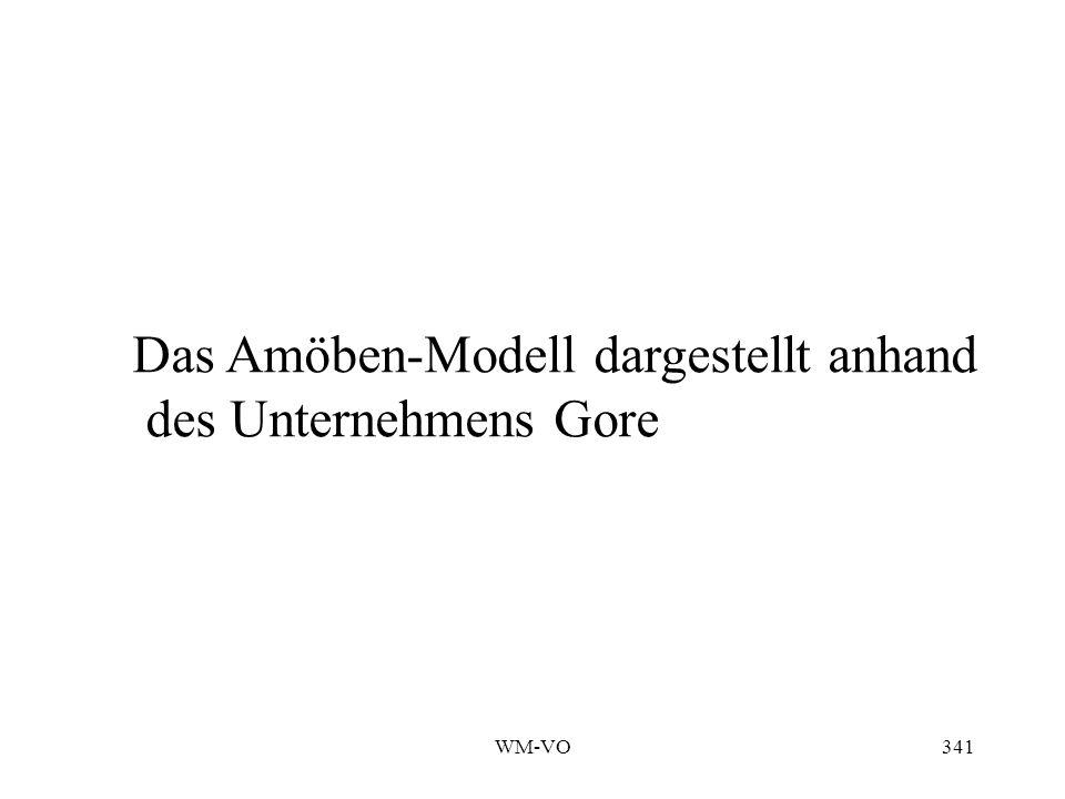Das Amöben-Modell dargestellt anhand des Unternehmens Gore