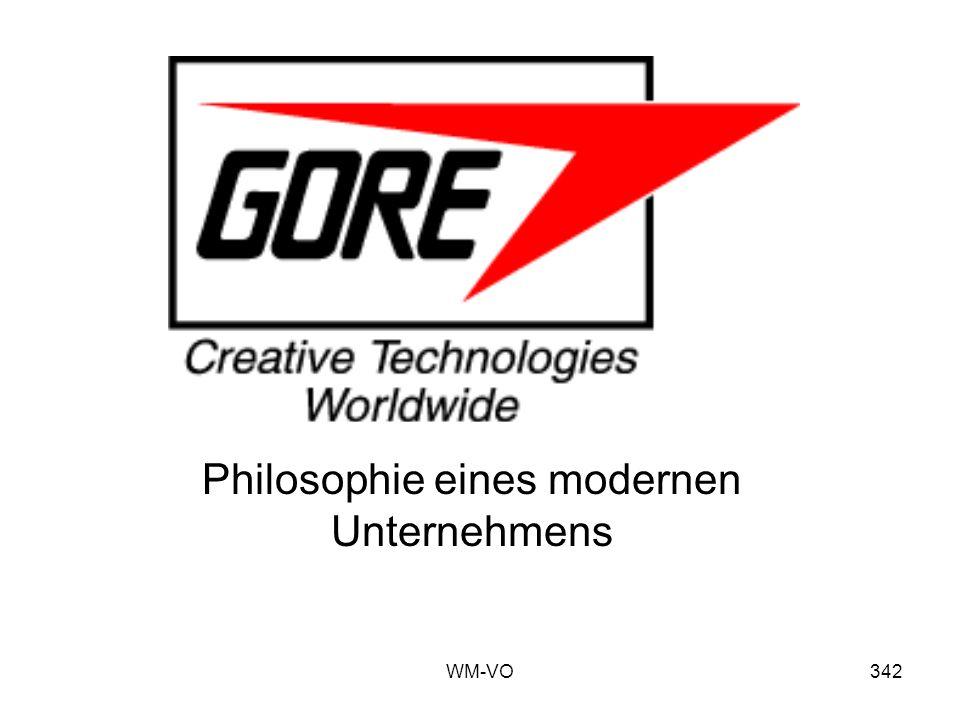 Philosophie eines modernen Unternehmens