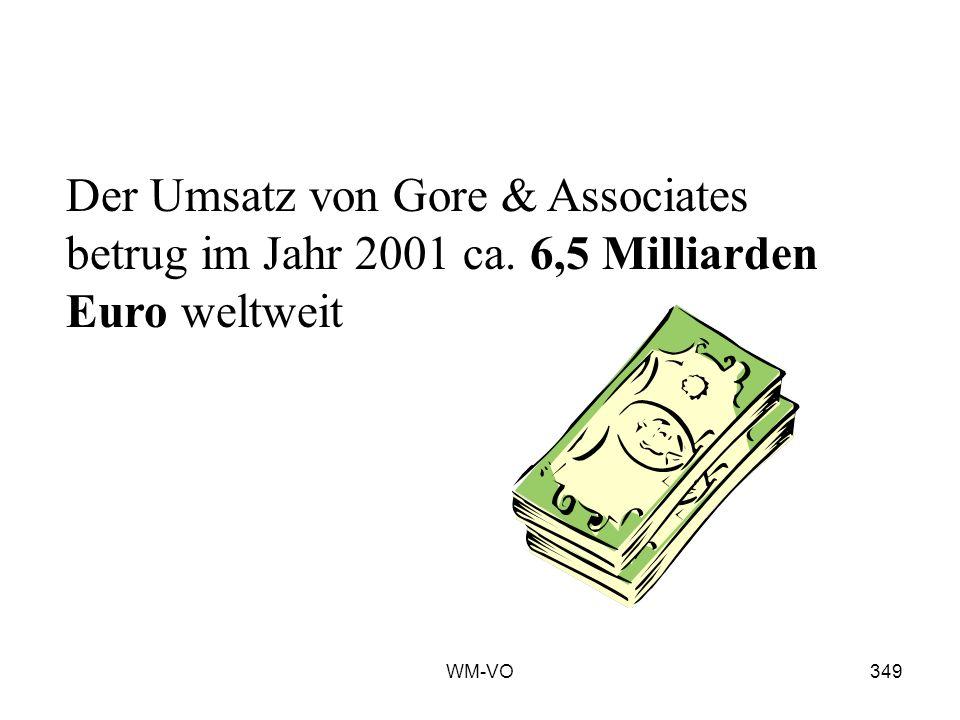 Der Umsatz von Gore & Associates betrug im Jahr 2001 ca