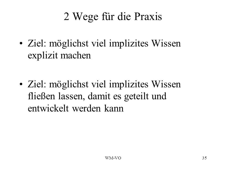 2 Wege für die Praxis Ziel: möglichst viel implizites Wissen explizit machen.