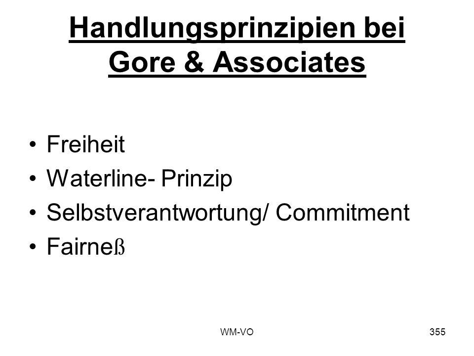 Handlungsprinzipien bei Gore & Associates