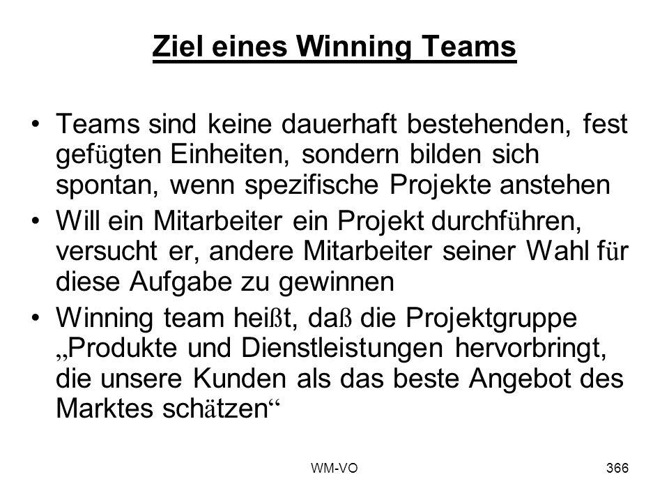 Ziel eines Winning Teams