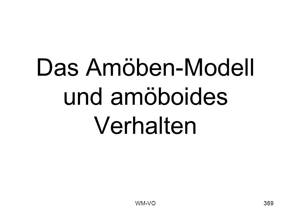 Das Amöben-Modell und amöboides Verhalten