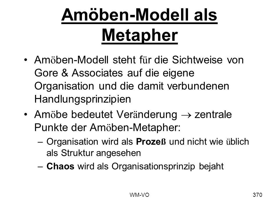 Amöben-Modell als Metapher
