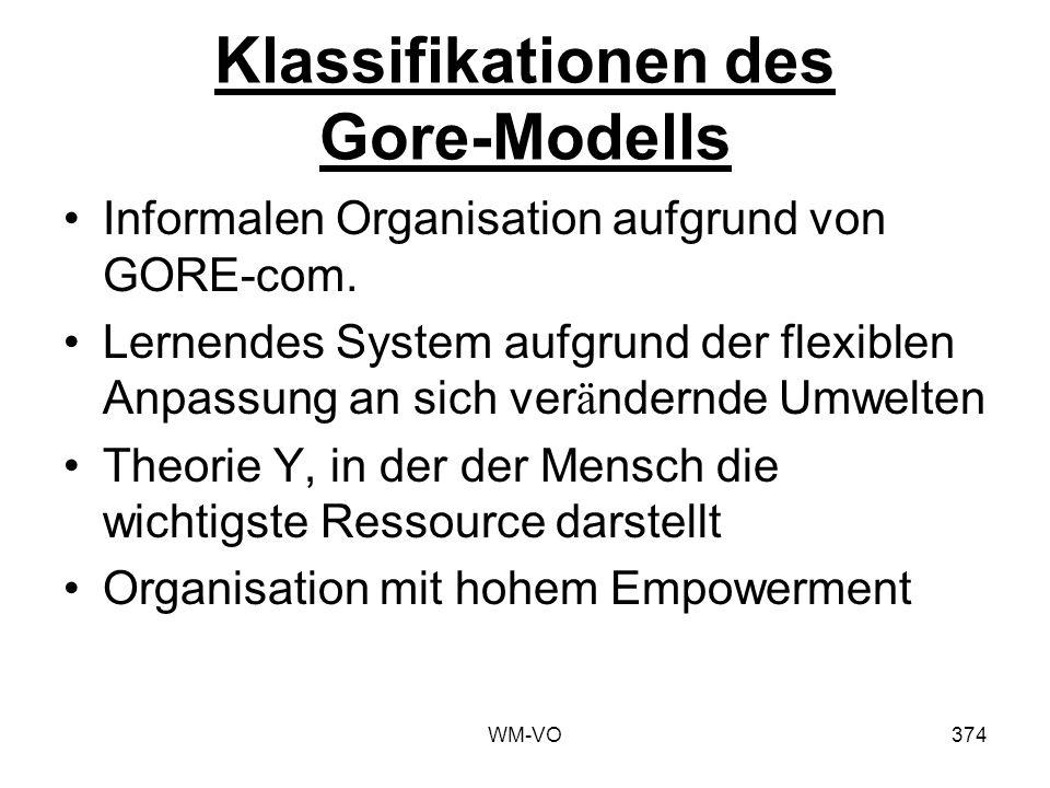Klassifikationen des Gore-Modells