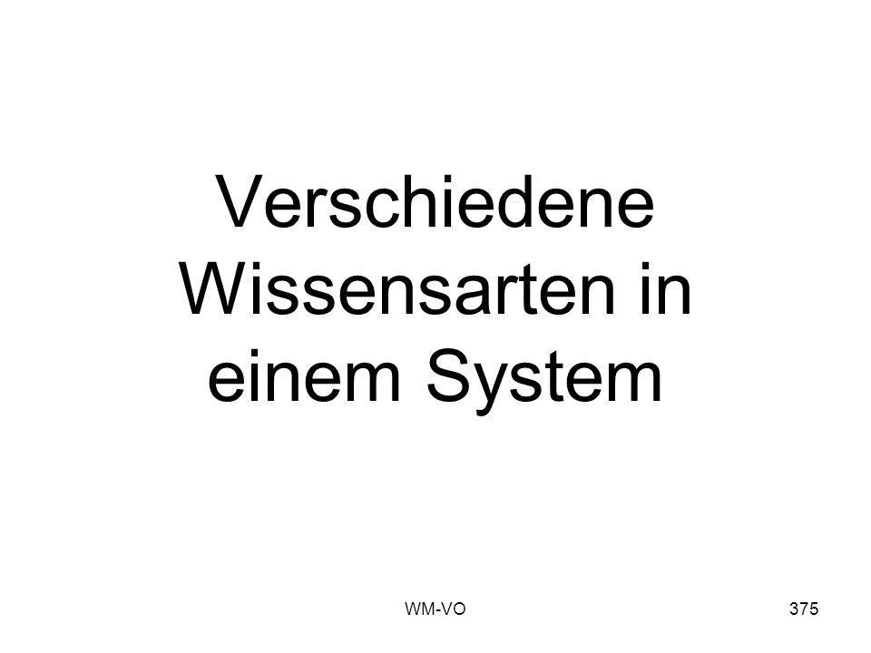 Verschiedene Wissensarten in einem System