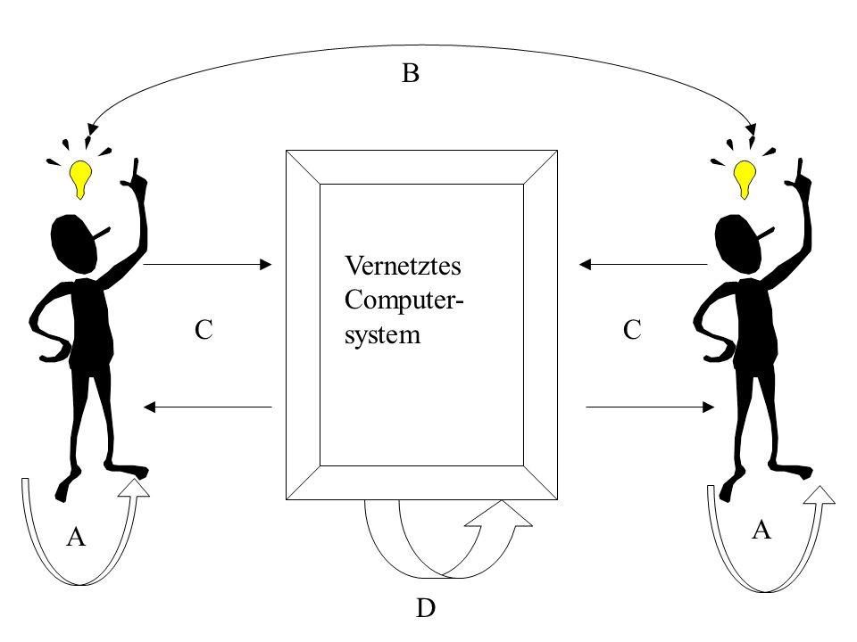B Vernetztes Computer-system C C A A D