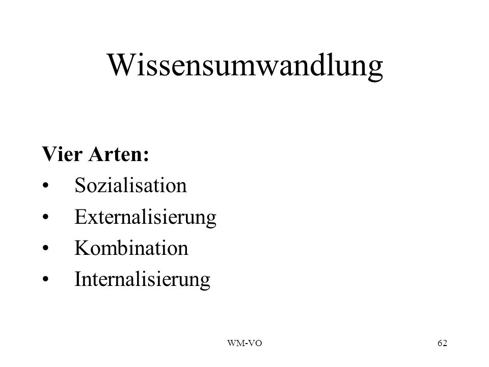 Wissensumwandlung Vier Arten: Sozialisation Externalisierung