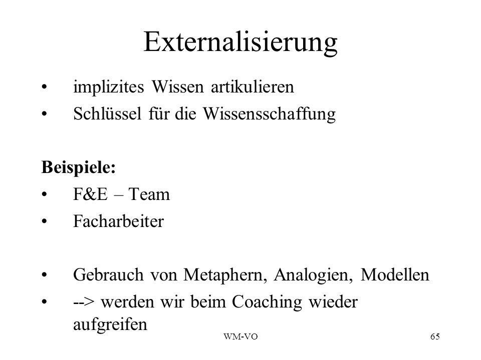 Externalisierung implizites Wissen artikulieren