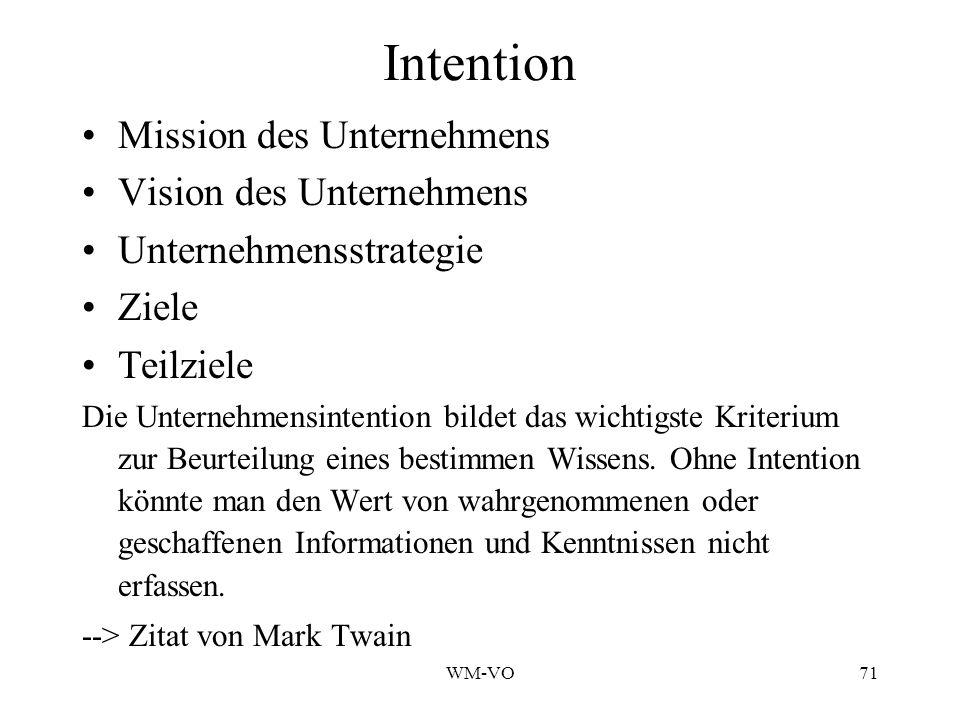 Intention Mission des Unternehmens Vision des Unternehmens