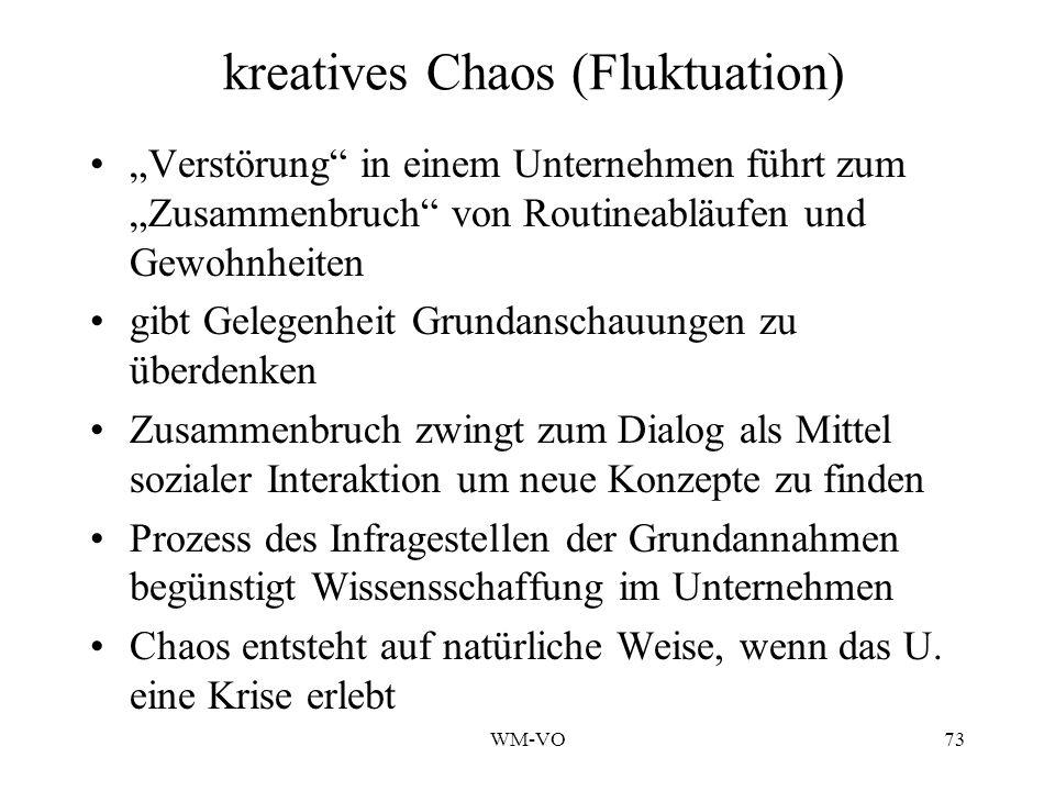 kreatives Chaos (Fluktuation)