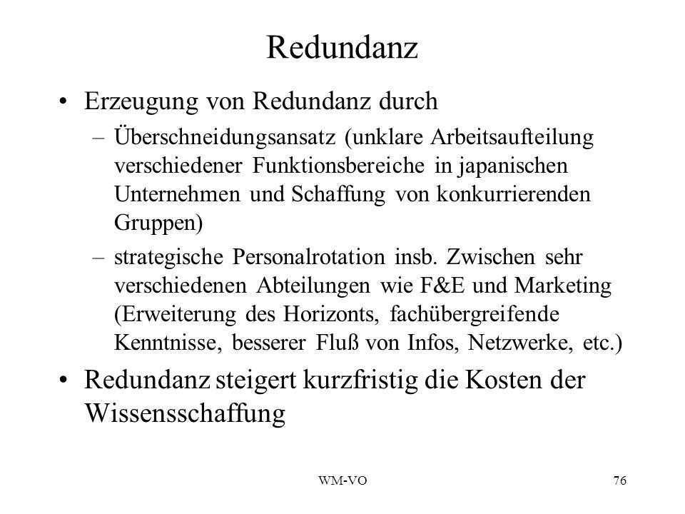 Redundanz Erzeugung von Redundanz durch.