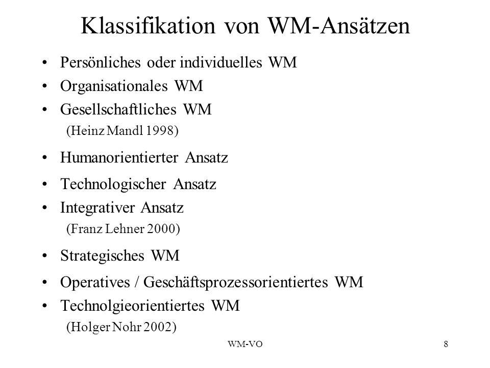 Klassifikation von WM-Ansätzen