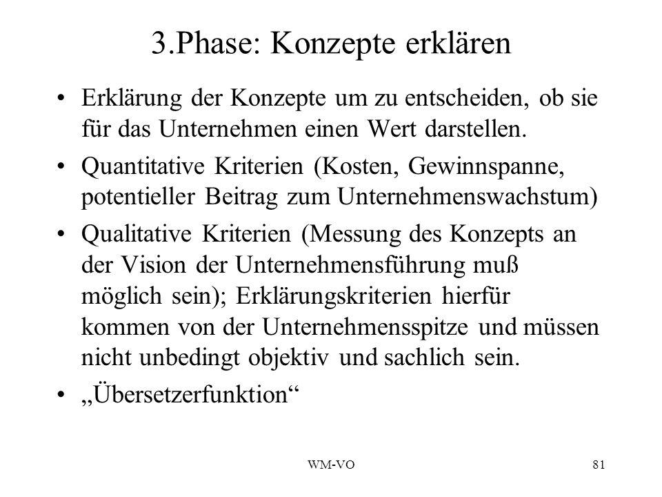 3.Phase: Konzepte erklären